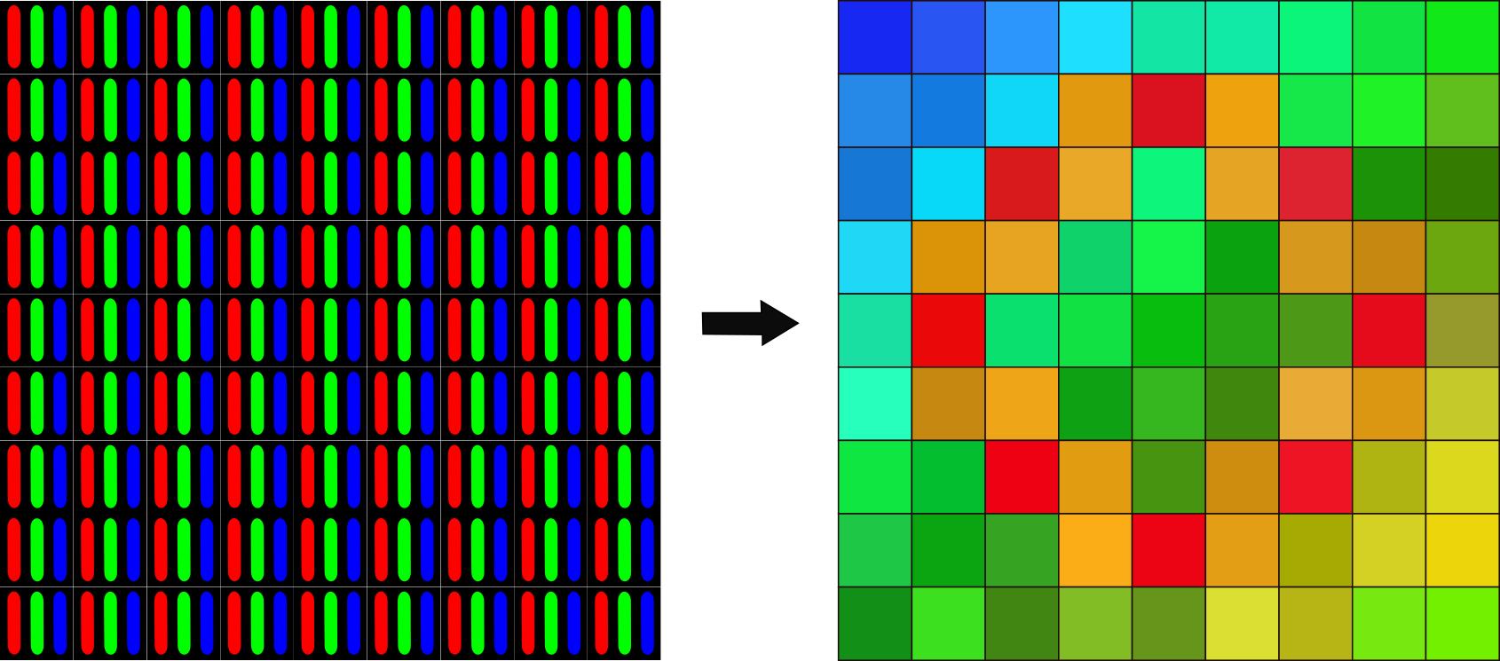 An array of pixels composed of red, green, and blue LEDs
